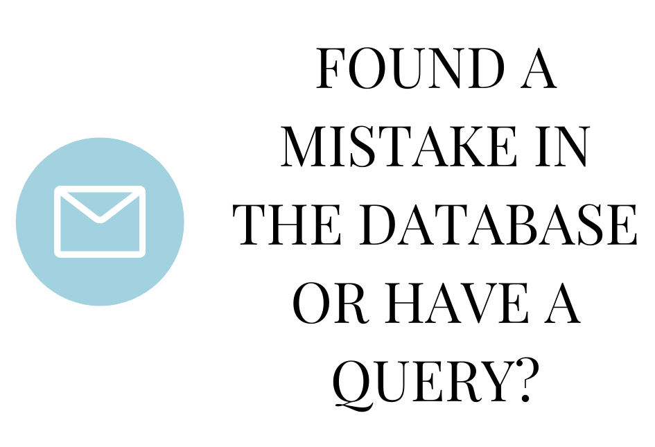 Found a mistake in the database or have a query?
